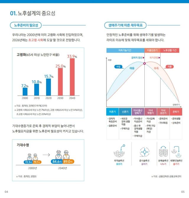 2020 하반기 퇴직연금 가입자교육 제도일반.pdf_page_02.jpg