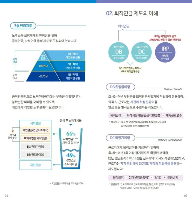 2020 하반기 퇴직연금 가입자교육 제도일반.pdf_page_03.jpg