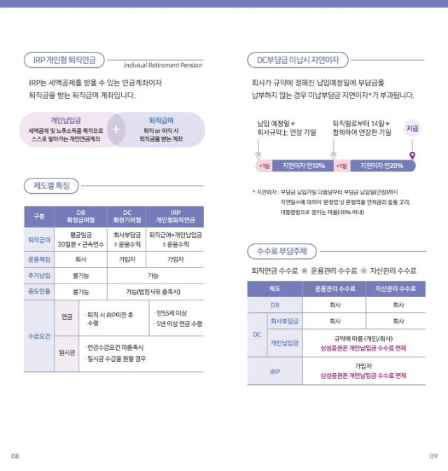 2020 하반기 퇴직연금 가입자교육 제도일반.pdf_page_04.jpg