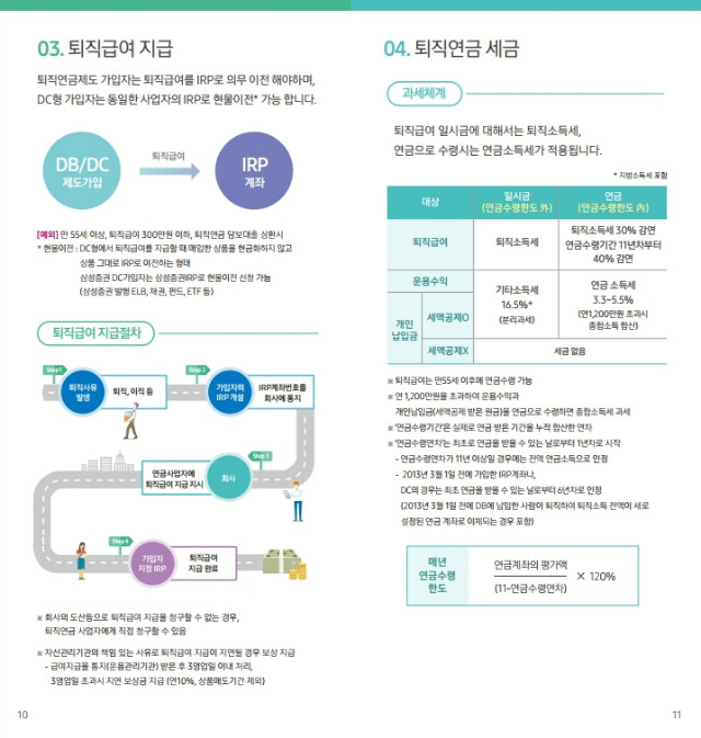 2020 하반기 퇴직연금 가입자교육 제도일반.pdf_page_05.jpg