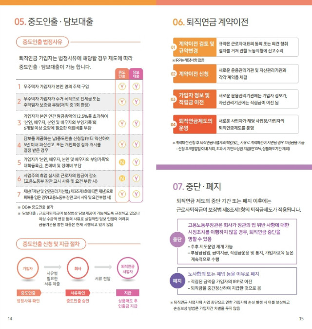 2020 하반기 퇴직연금 가입자교육 제도일반.pdf_page_07.jpg