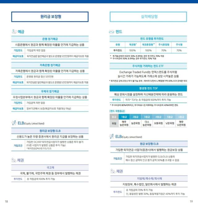 2020 하반기 퇴직연금 가입자교육 제도일반.pdf_page_09.jpg